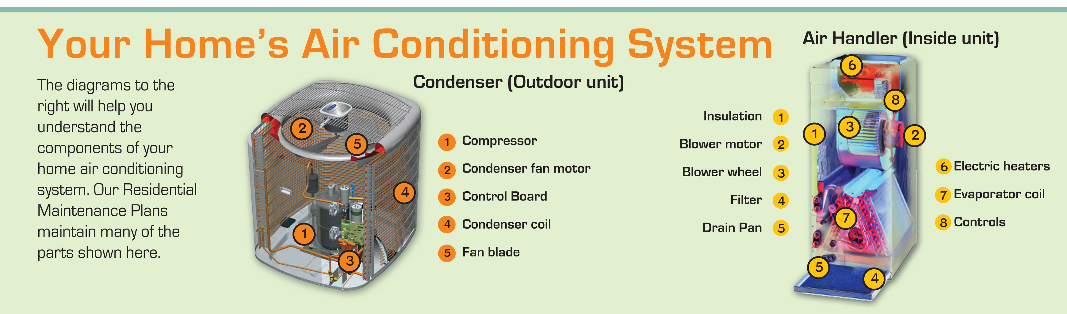 Air Conditioning Repair Company Conditioner Orlando Maintenance Tools Fixture Circuit Board